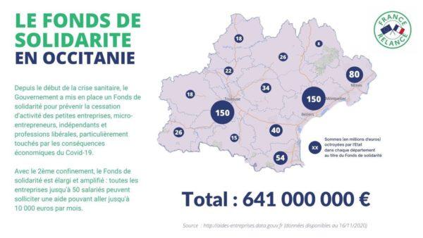 Fonds de solidarité et chômage partiel en Occitanie