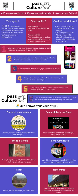 Pass culture : 300€ pour tous les jeunes de 18 ans